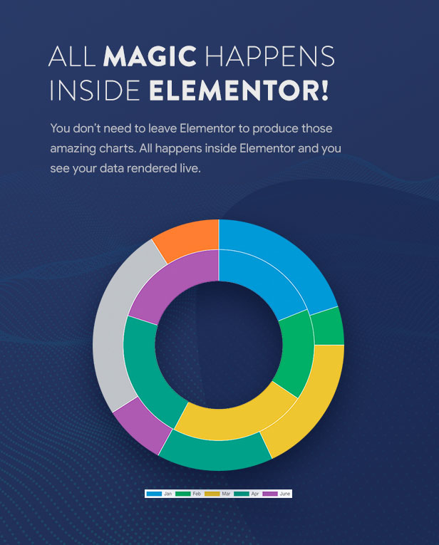 Premium Charts for Elementor - 6